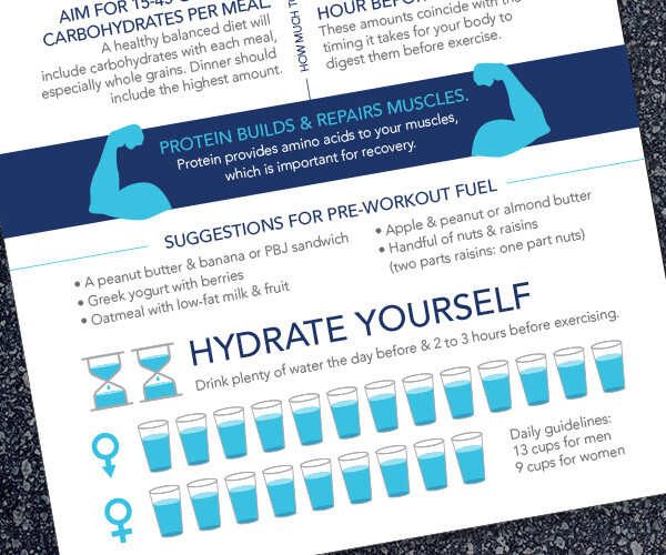 Riverview Medical Center Running Nutrition Infographic
